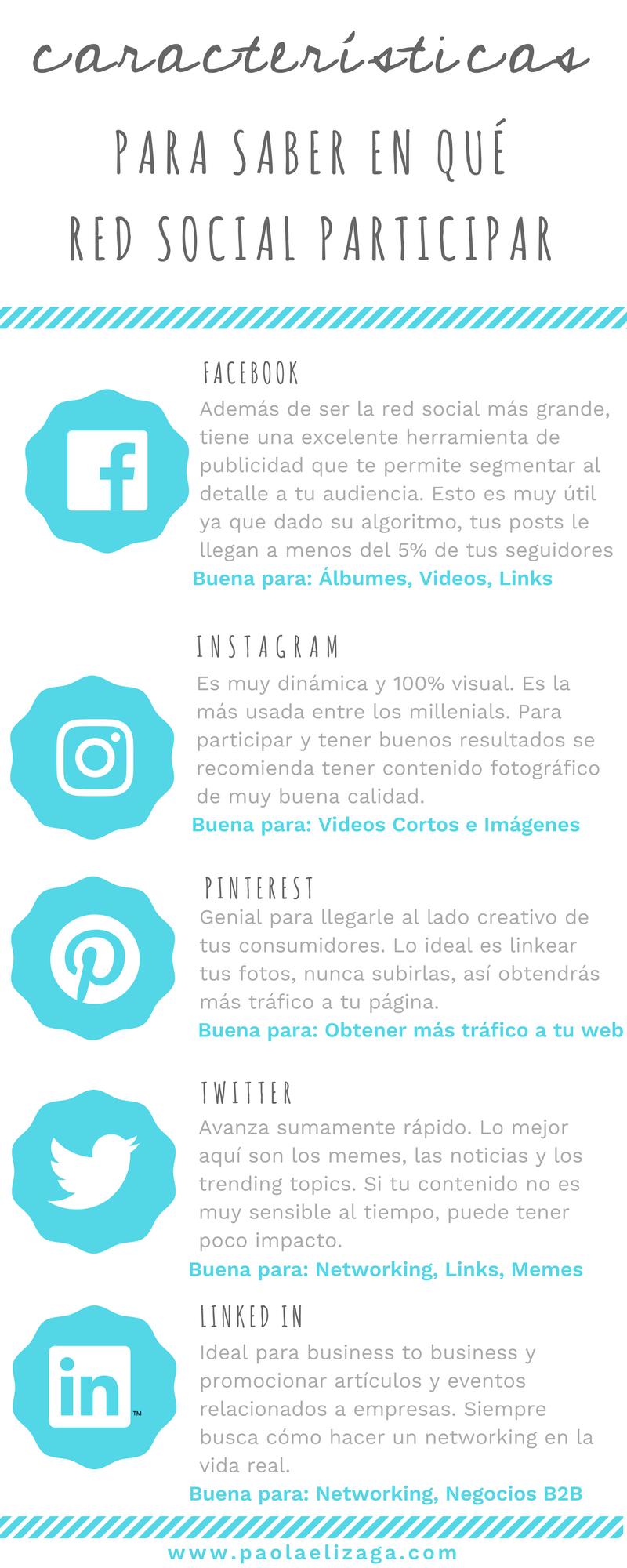 en-que-red-social-participar-2